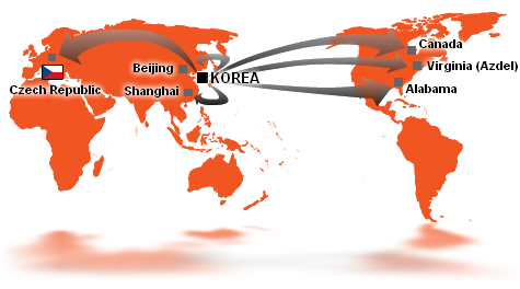 Hanwha in the world